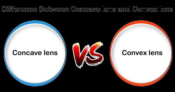 Concave vs Convex Lens