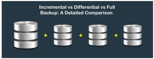Full vs. Incremental vs. Differential back up