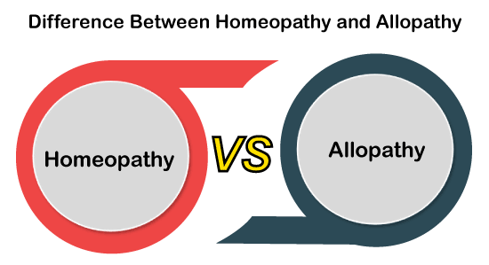 Homeopathy vs Allopathy
