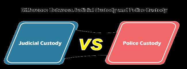 Judicial Custody vs Police Custody