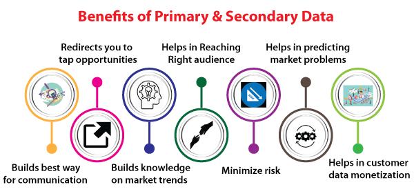Primary Data vs Secondary Data
