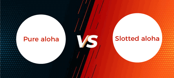 Pure aloha vs Slotted aloha