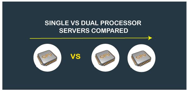 Single-core processor vs. Dual-core processor