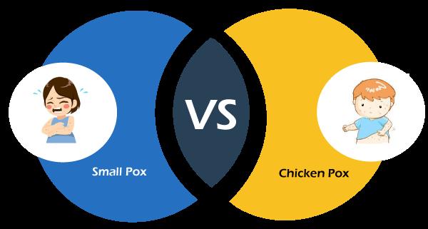 Small Pox vs Chicken Pox
