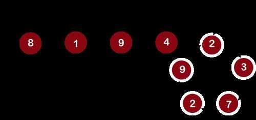Detect loop in a Linked list