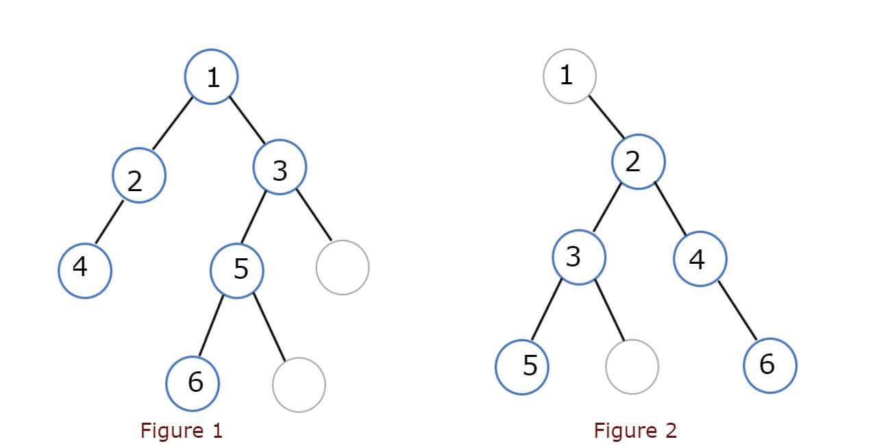 Diameter of Binary Tree