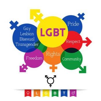 LGBT Full Form
