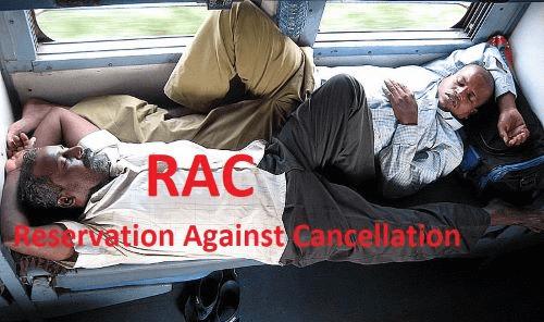 RAC Full Form