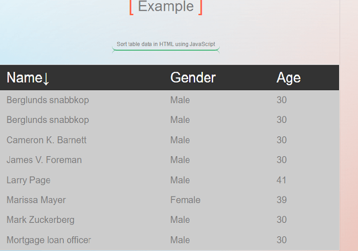 How to sort table data in HTML using JavaScript