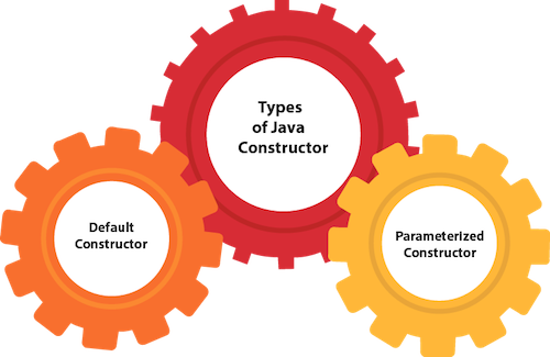 300 Core Java Interview Questions - javatpoint