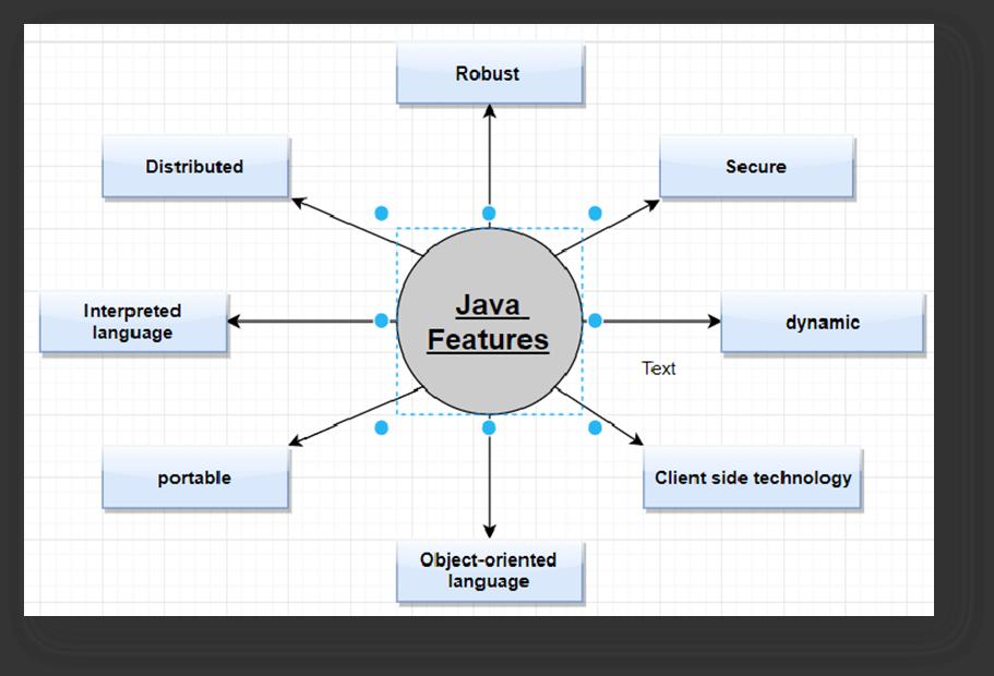 Java Vs Kotlin1