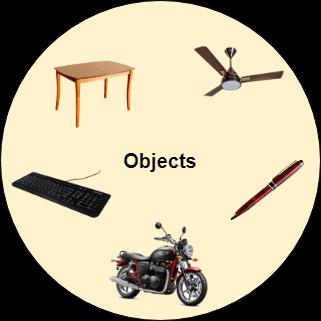 Java Object