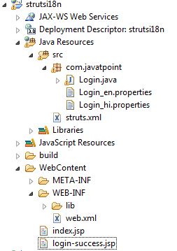 i18n directory structure