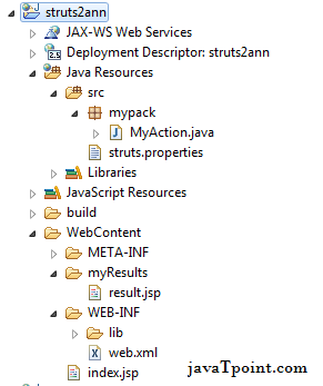 directory structure of struts 2 application using annotation
