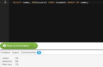MariaDB Min function