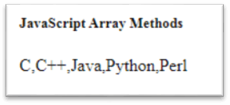 JavaScript Array from() Method