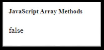 JavaScript Array isArray() Method