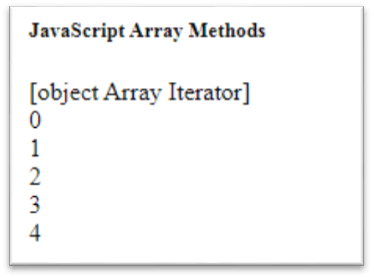 JavaScript Array keys() Method