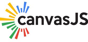 CanvasJS