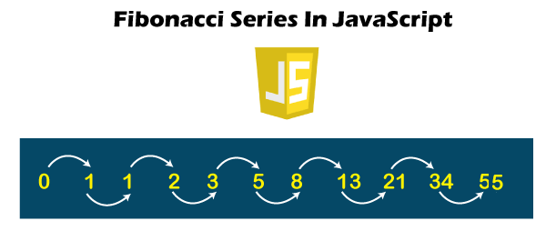 Fibonacci series in JavaScript