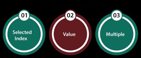 JavaScript Select Option