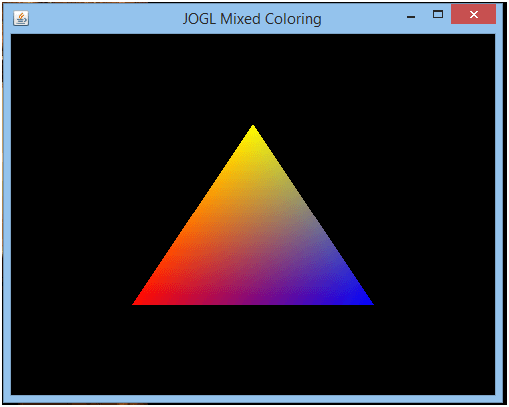 JOGL Mixed Colors Output