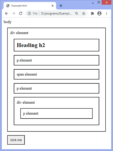 jQuery nextAll() method