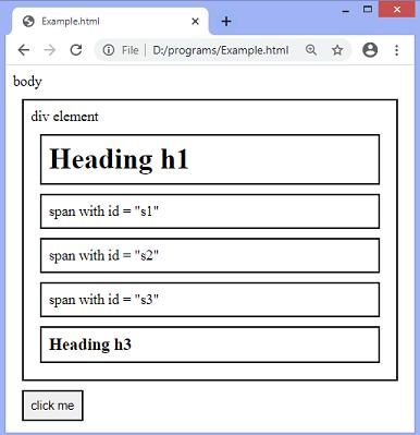 jQuery nextUntil() method