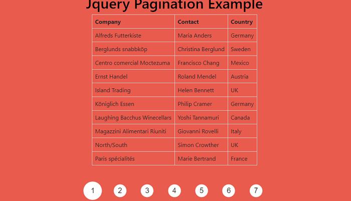JQuery Pagination