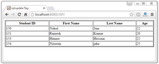 JSTL SQL Tag15