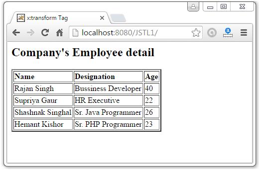 JSTL XML Tags6