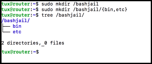 Linux/Unix: chroot Command