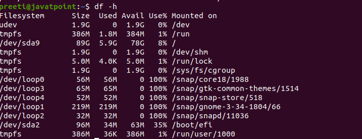 Linux Commands to Check Disk Space