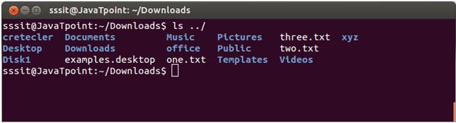 Linux ls ../