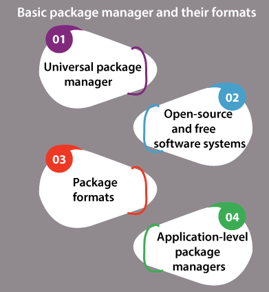 Linux Package Manager