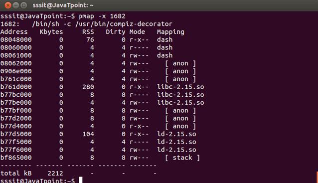 linux-pmap-x1
