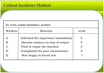 Critical Incident Method