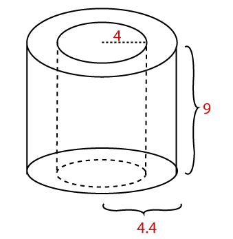 Area of a Cylinder