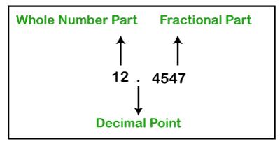 Decimal to Fraction
