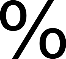 How to Find Percentage