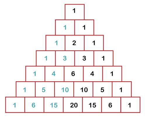 Pascal Triangle