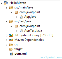 maven eclipse project directory structure