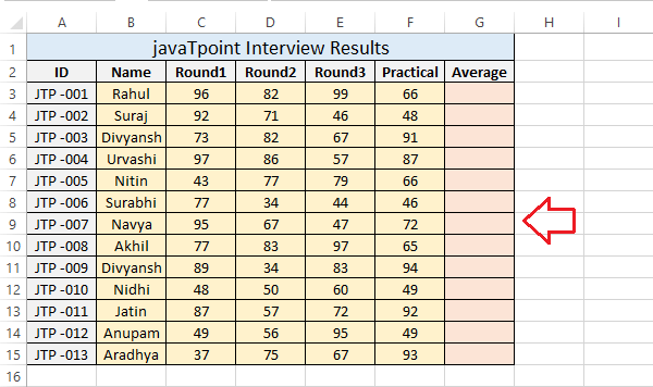 Excel AVERAGE() Function