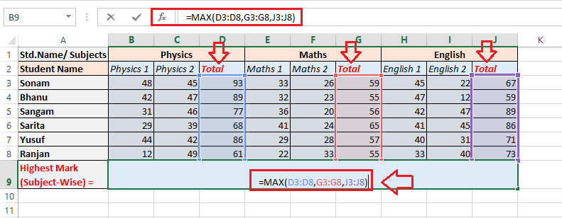 Excel MAX() Function