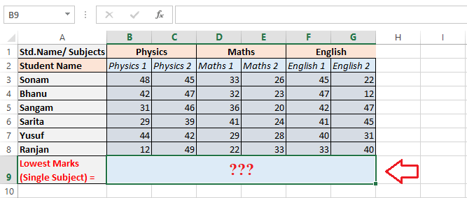Excel MIN() Function