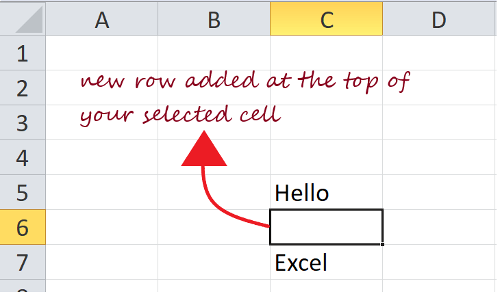 Worksheet, Rows, Columns and Cells in Excel