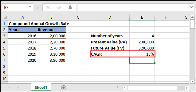 How to calculate CAGR in Excel?