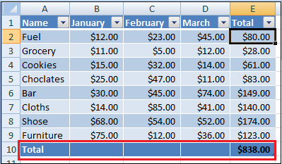How to Make a Table in Excel