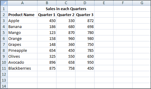 How to Make an Excel Sheet