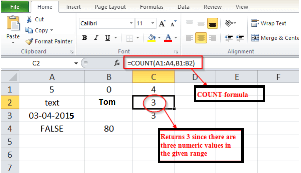 How to use COUNT, COUNTIF, and COUNTIFS Function - javatpoint